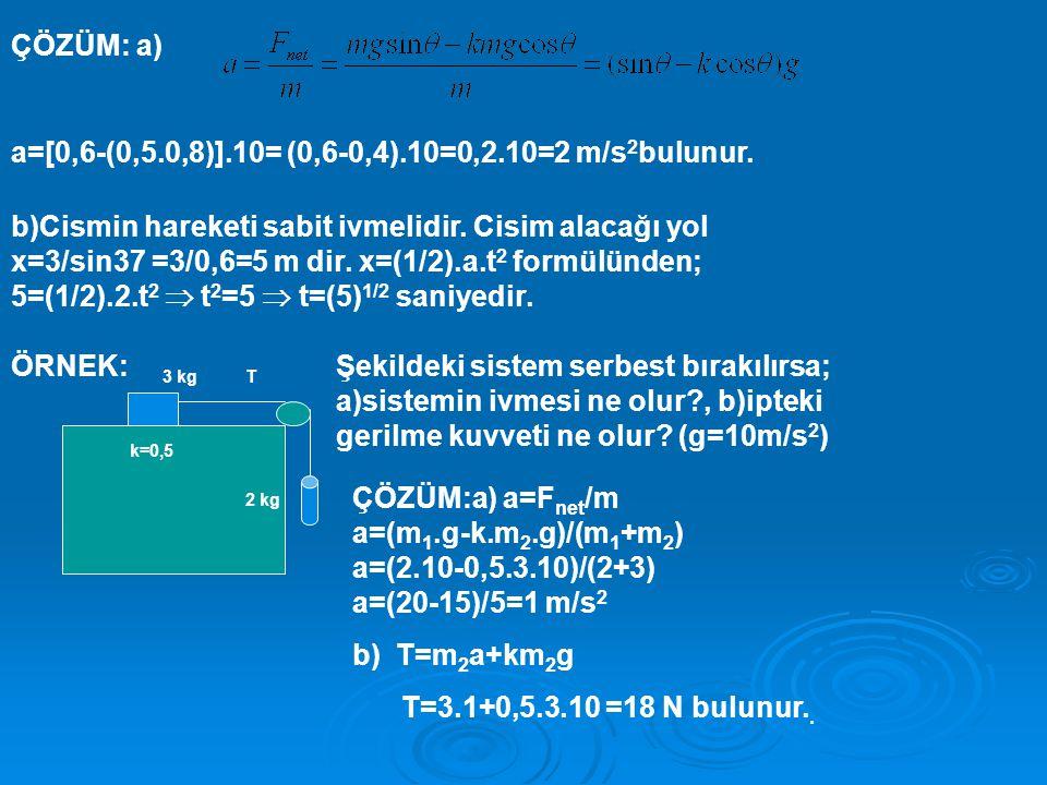 a=[0,6-(0,5.0,8)].10= (0,6-0,4).10=0,2.10=2 m/s2bulunur.